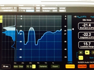 Nugen's VisLM LUFS loudness meter